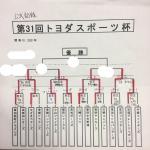 【ベスト4決定】トヨダスポーツ杯